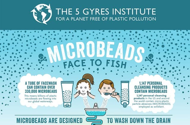 campaign_to_ban_microbeads_1415753611 5 gyres